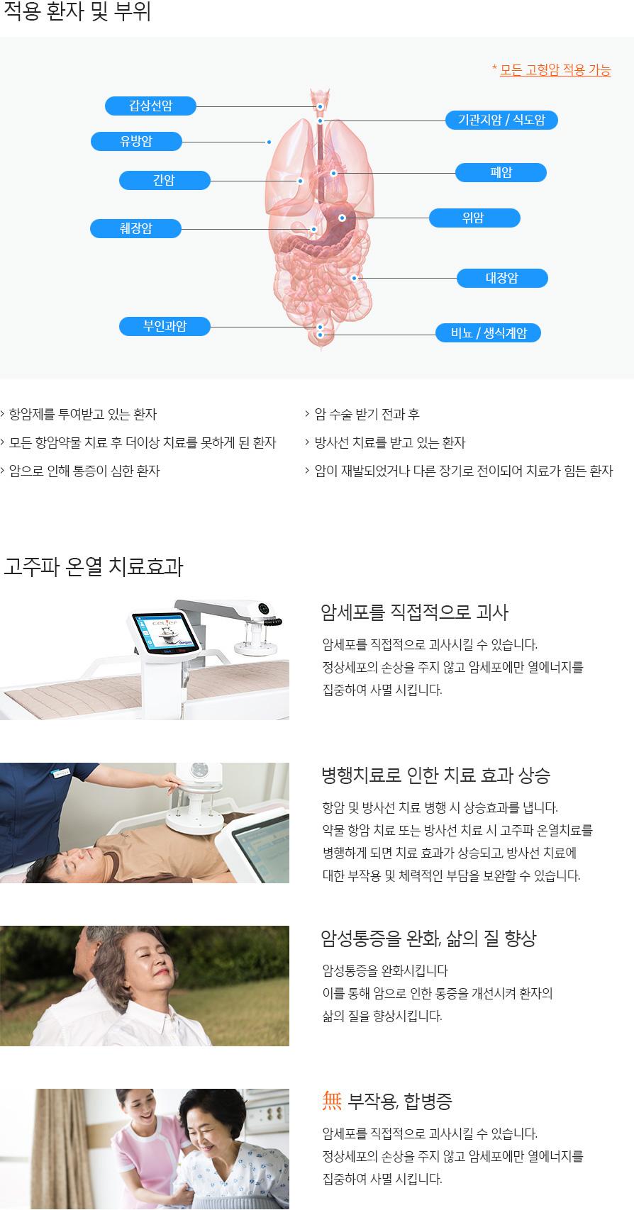 고주파온열치료기 적용 환자 및 부위 소개