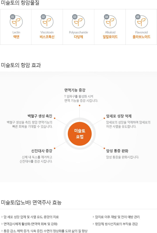 미슬토의 항암물질 소개