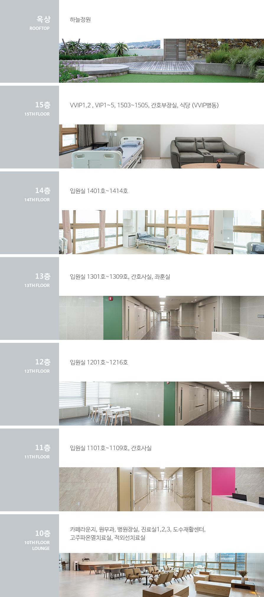 각 층별 상세 시설 안내, 옥상:하늘정원 / 15층:VVIP1,2 , VIP 1~5, 입원실 1501~1503, 간호부장실, 식당 / 14층:입원실 / 13층:입원실, 간로사실, 좌훈실 / 12층:입원실 / 11층:입원실, 간호사실 / 10층:카페라운지, 원무과, 병원장실, 진료실1,2,3, 도수재활치료실, 고주파온열치료실, 적외선치료실